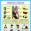 Плакаты по охране труда , фотография 1