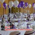 оформление стола для молодожёнов свадебного стола жениха и невесты свадебная арка воздушные гелиевые шары