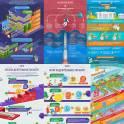 Разработка дизайна инфографики на заказ - 5 тыс.тг