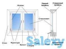 Ремонт пластиковых окон, фотография 1