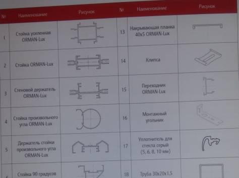 Алюминиевый профиль, двери, фурнитура и комплектующие, фотография 4