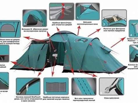 Летние Кемпинговые, туристические палатки Tramp, фотография 1
