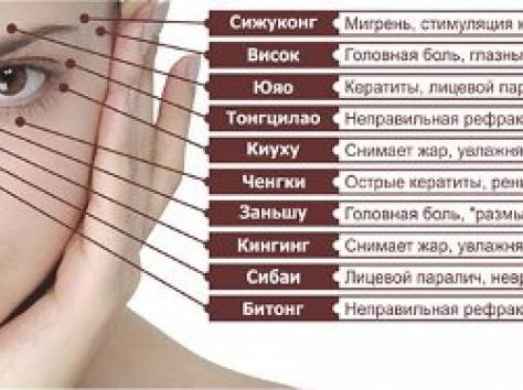Электрический глаз массажер 23037 , фотография 4