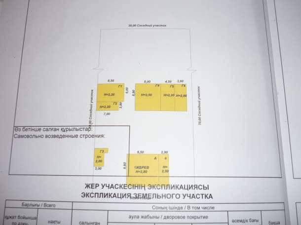 Продам дом с участком, Акмолинская обл, Буландинскийр-он, п. Тастыозек (Красный кардон), фотография 4