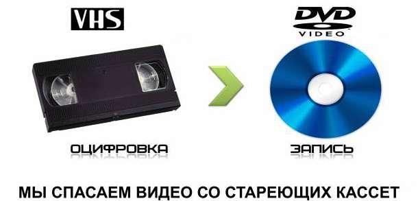Оцифровка и перезапись с любых видеокассет, фотография 1