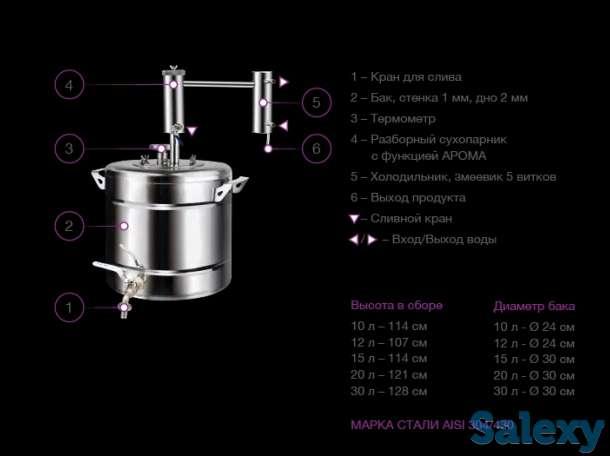 Продам самогонный аппарат (дистиллятор) Феникс Эконом, фотография 2