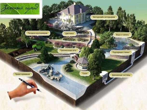 Компания «Зеленый город»  Костанай, фотография 1