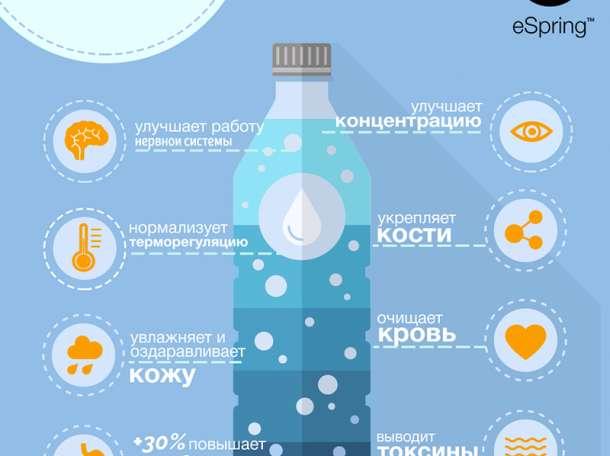 Система очистки воды eSpring™, фотография 2